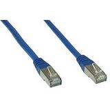(€7,82*/1m) 0.50m InLine Cat. 6 Patchkabel S/FTP PiMF RJ45