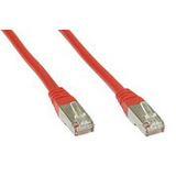 (€1,65*/1m) 3.00m InLine Cat. 6 Patchkabel S/FTP PiMF RJ45 Stecker auf RJ45 Stecker Rot Kupfer / PVC
