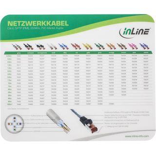 InLine Maus-Pad Laser 220x180x0,4mm